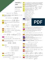 Resumen de Geometría diferencial