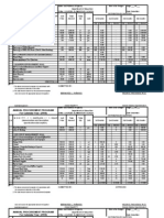 Annual Procurement Plan