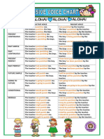 Passive Voice Chart Grammar Summary