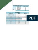 Taller de Diseño PTAP