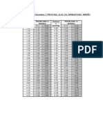 Tabela Pritiska i Protoka