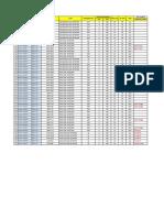 Set Point and Alarm List (Threshold) Fgs System