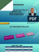 Srut 5 k5 Tuan Mohd Izani b Tuan Abdullah 660922035407