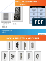 Nokia Intratalk 900Mhz Cabinet