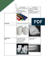 Cuadro Clases de Plásticos (Con Imágenes)