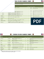 Ba Modern Army Lists v3.1