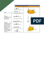 FORMULAIRES DES MOMENTS.pdf