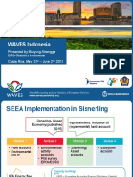 WAVES Indonesia. Presented By_ Buyung Airlangga BPS-Statistics Indonesia Costa Rica, May 31st June 2nd 2016