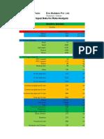 Rate Analysis Sheet