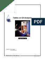 Tables on Oil Analysis - PDF