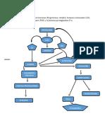 Grafique la dinámica de las hormonas.docx