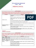 Lista de Cotejo Personal Social II