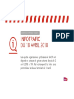 CP Infotrafic Nouvelle Aquitaine 18 Avril 2018