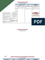 IURE Esquemas Examen Final Clinica Civil LicGerson Quevedo