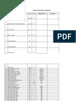 Material Balance List Mechanical Aaa