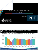 2018-03 Monthly Housing Market Outlook