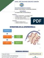 Revisión Sobre Lipoproteína (a)
