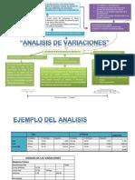 Analisis de Variaciones Costos 1