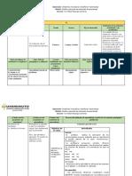 Proceso de Diseño Del Ambiente de Aprendizaje (Autoguardado)