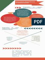 10_Plantillas_Infographic