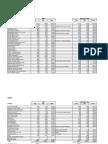 Amendment One vs. 1994 Referendum voting results by precinct