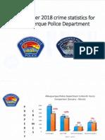 Albuquerque Crime Stats 2018 First Quarter