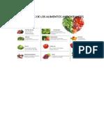 alimentos antioxidantes