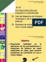 S 14 CPD Lixiviación