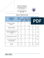 Table of Specification 1