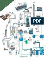 Power Plant Flow
