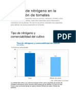 Fertilizacion en Tomate