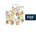 Árbol Genealógico Que Incluya La Tercera Generación