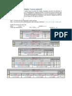 Programación-Dinamica-Determinista