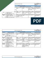 Formato Rubrica de Evaluacion