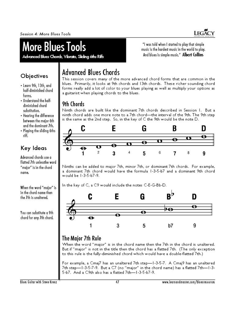 Blues 9th Chords Chord Music Musicology
