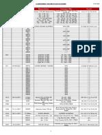 CSD Consumer Promotion Scheme 19 Mar 18