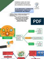 Modelos de Orientacion e Intervencion Psicopedagogica Modelos de Intervencion Por Servicio _ Final