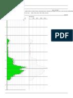 Raport Grafic DPH 1-14 Luna de Sus CTP INVEST N