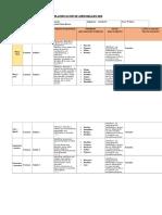 Planificación de Aprendizajes 2018 Orientación
