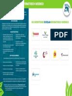 Duurzaam Doen - Manifest