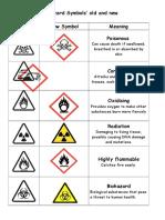 Hazard_Symbols_worksheets New Old - Complete