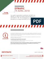 Les prévisions du trafic pour la journée du 19 avril 2018