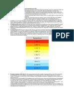 5 factores a tener en cuenta en la elección de un LED