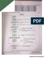 Flowchar Successive Approx Accuracy.pdf