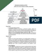 Jerarquía de Normativa en El Perú