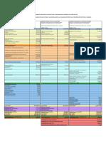 Cuadro Comparativo Adicionales y Deductivos Final