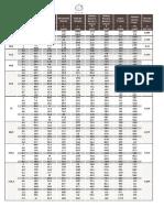tabela tubos estruturais pdf.pdf