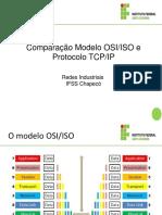 OSI vs TCP
