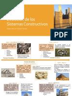 Evolución de Los Sistemas Constructivos Odalys Páramo