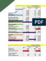 Copia de Finanzas 44444